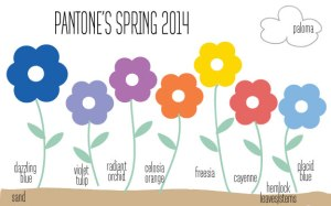 Colors of the Year 2014